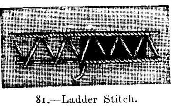 Ladder Stitch.