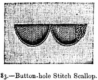 Button-hole Stitch Scallop.