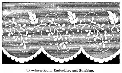 Insertion in Embroidery and Stitching.